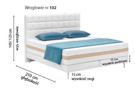 Podstawa G łóżka Kontynentalnego